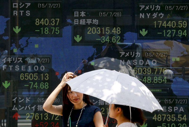 Азиатские фондовые индексы падают в середине недели