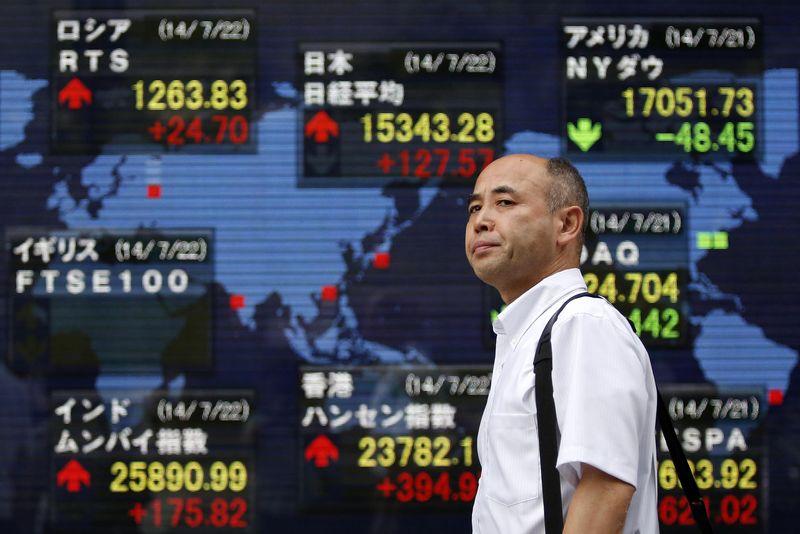 Азиатский рынок растет на фоне слабой инфляции в США