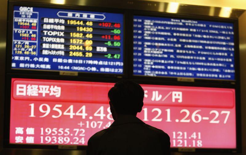 Азиатский рынок смешанный, пока ФРС сохраняет мирный настрой